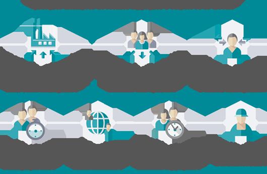 Schéma présentant des exemples de formes atypiques d'emploi et de travail